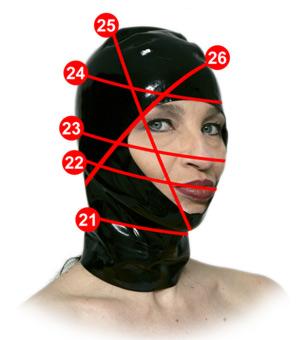 Massanfertigung bei GUWI Masken